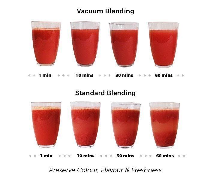 Vacuum-Blending-Benefits