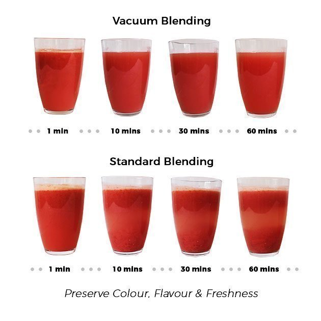 vacuum blending vs standard blending comparison